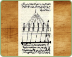 المضخة ذات الأسطوانات السّتّ في كتاب الطّرق السنيَّة في الآلاتالرّوحانيّة.