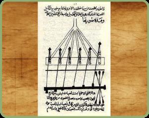 المضخة ذات الأسطوانات السّتّ في كتاب الطّرق السنيَّة في الآلات الرّوحانيّة.