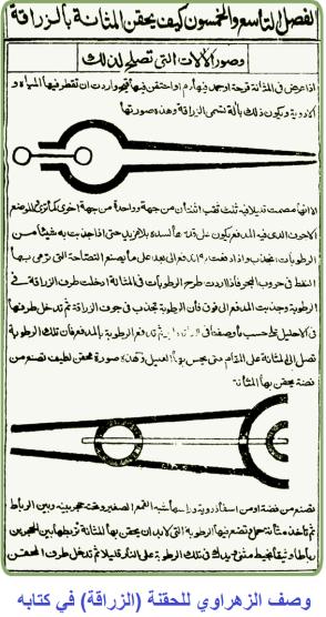 صف الزهراوي للحقنة (الزراقة) في كتابه copy