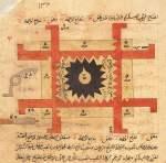 605px-Arabic_machine_manuscript_-_Anonym_-_Ms._or._fol._3306_f