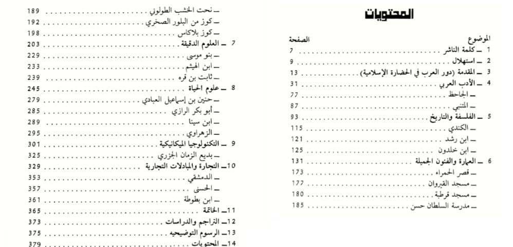 فهرس كتاب عبقرية الحضارة العربية1