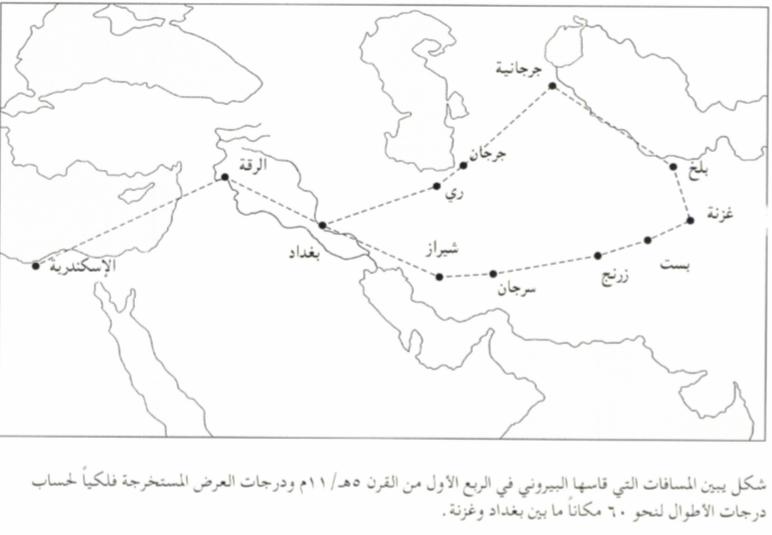 رسم تخطيطي للمسافات التي قاسها البروني