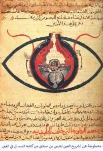 مخطوطة عن تشريح العين لحنين بن اسحق من كتابه المسائل في العين
