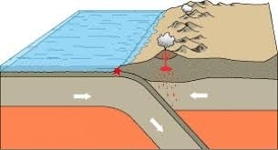أسباب حدوث الزلازل